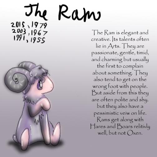 ram or sheep